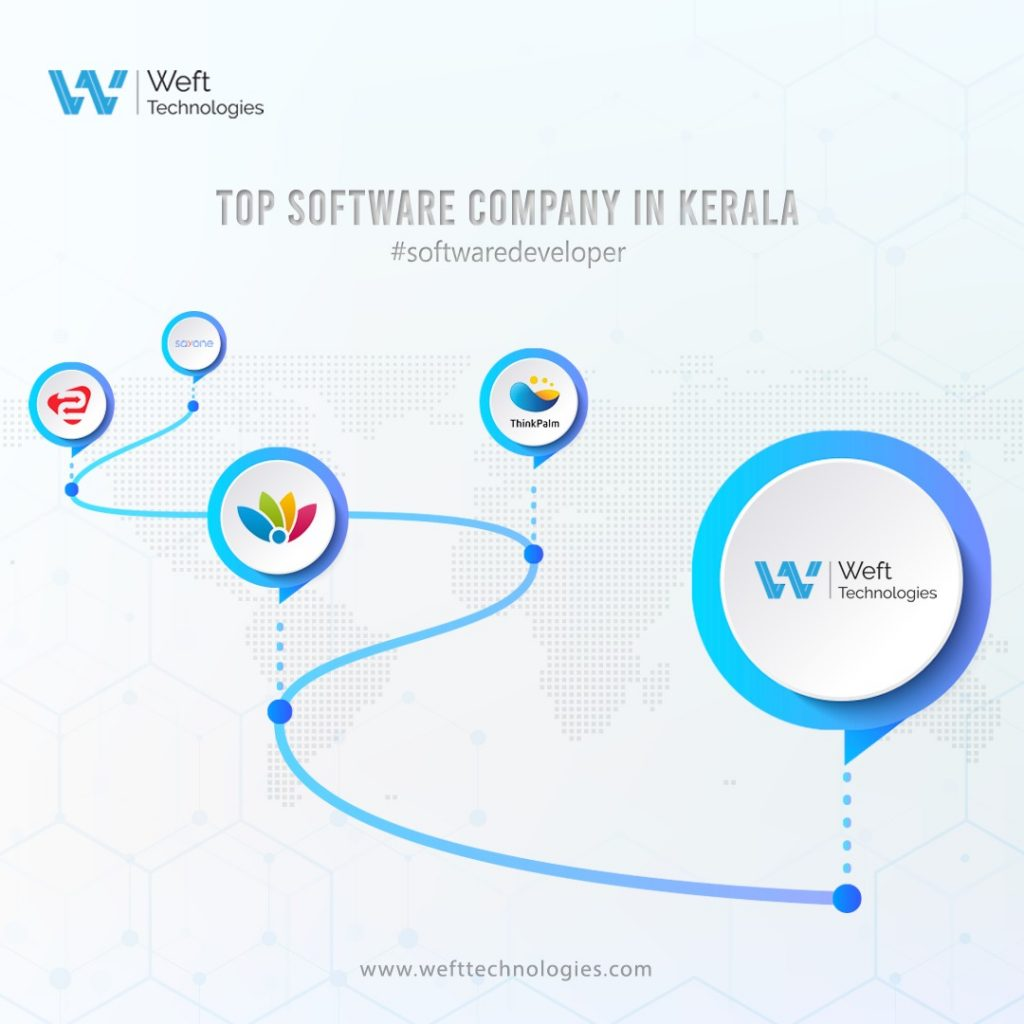 Software Company in Kerala